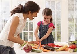 Bài văn tả mẹ đang nấu bếp